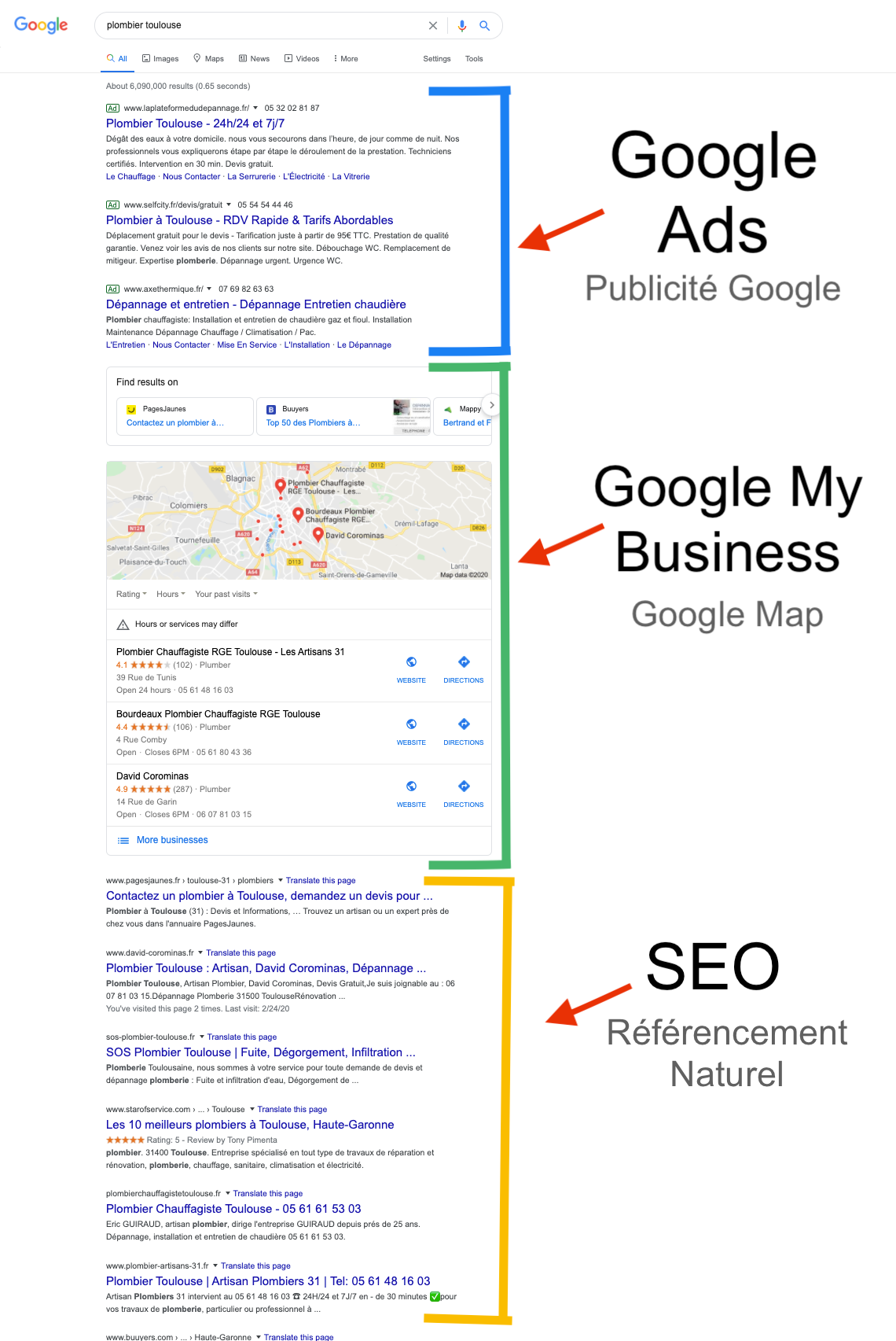 analyse d'une page de recherche google référencement local